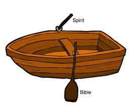 Natural Revelation or Scripture Alone?
